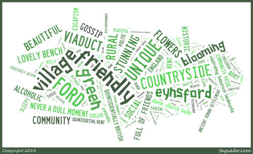 new_word_cloud